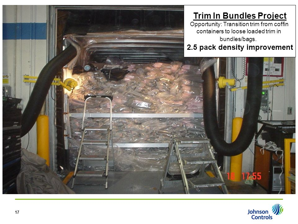 Trim In Bundles Project Opportunity: Transition trim from coffin containers to loose loaded trim in bundles/bags. 2.5 pack density improvement 17