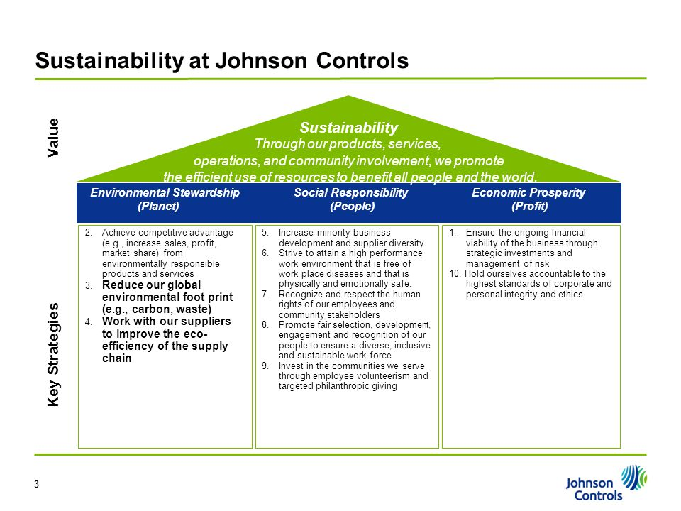 3 Sustainability at Johnson Controls Sustainability Through our products, services, operations, and community involvement, we promote the efficient use of resources to benefit all people and the world.