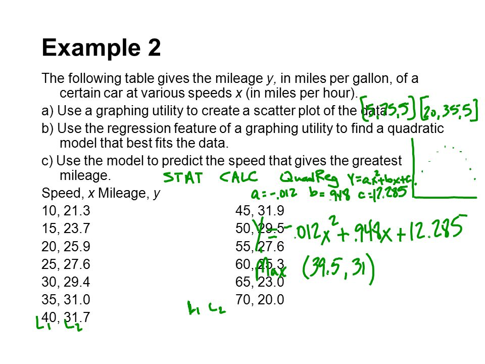 Example 2 The following table gives the mileage y, in miles per gallon, of a certain car at various speeds x (in miles per hour). a) Use a graphing ut