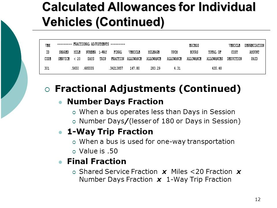 12 Calculated Allowances for Individual Vehicles (Continued)  Fractional Adjustments (Continued) Number Days Fraction  When a bus operates less than