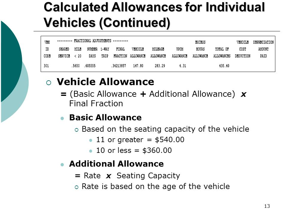 13 Calculated Allowances for Individual Vehicles (Continued)  Vehicle Allowance = (Basic Allowance + Additional Allowance) x Final Fraction Basic All