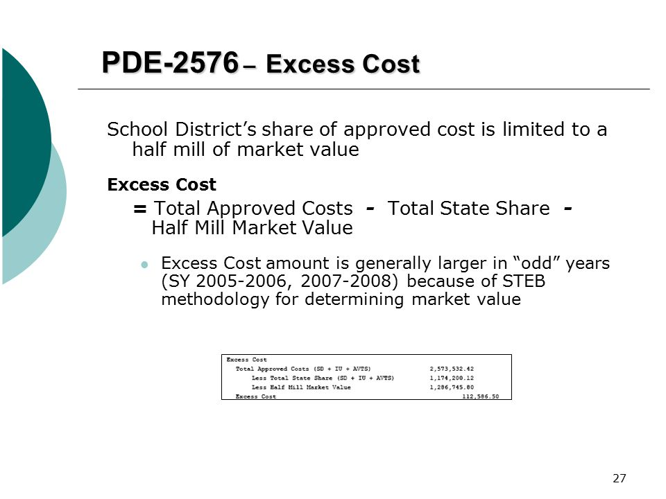 27 PDE-2576 – Excess Cost School District's share of approved cost is limited to a half mill of market value Excess Cost = Total Approved Costs - Tota