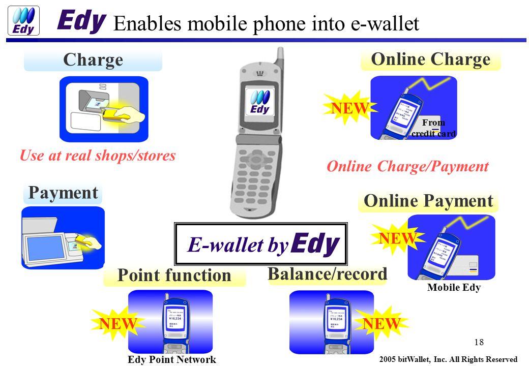 2005 bitWallet, Inc.