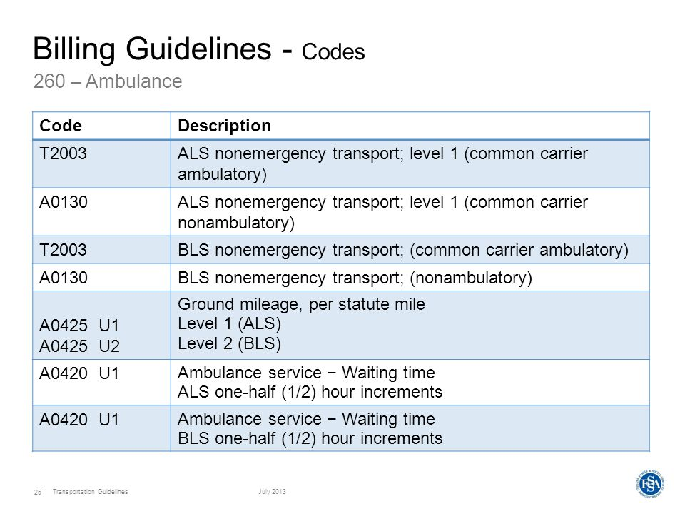 Transportation GuidelinesJuly 2013 25 260 – Ambulance Billing Guidelines - Codes CodeDescription T2003ALS nonemergency transport; level 1 (common carrier ambulatory) A0130ALS nonemergency transport; level 1 (common carrier nonambulatory) T2003BLS nonemergency transport; (common carrier ambulatory) A0130BLS nonemergency transport; (nonambulatory) A0425 U1 A0425 U2 Ground mileage, per statute mile Level 1 (ALS) Level 2 (BLS) A0420 U1 Ambulance service − Waiting time ALS one-half (1/2) hour increments A0420 U1 Ambulance service − Waiting time BLS one-half (1/2) hour increments