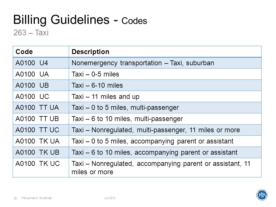 Transportation GuidelinesJuly 2013 28 263 – Taxi Billing Guidelines - Codes CodeDescription A0100 U4Nonemergency transportation – Taxi, suburban A0100 UATaxi – 0-5 miles A0100 UBTaxi – 6-10 miles A0100 UCTaxi – 11 miles and up A0100 TT UATaxi – 0 to 5 miles, multi-passenger A0100 TT UBTaxi – 6 to 10 miles, multi-passenger A0100 TT UCTaxi – Nonregulated, multi-passenger, 11 miles or more A0100 TK UATaxi – 0 to 5 miles, accompanying parent or assistant A0100 TK UBTaxi – 6 to 10 miles, accompanying parent or assistant A0100 TK UCTaxi – Nonregulated, accompanying parent or assistant, 11 miles or more