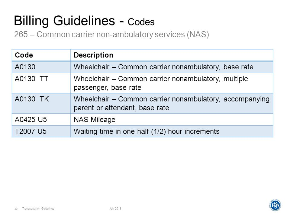 Transportation GuidelinesJuly 2013 30 265 – Common carrier non-ambulatory services (NAS) Billing Guidelines - Codes CodeDescription A0130Wheelchair – Common carrier nonambulatory, base rate A0130 TTWheelchair – Common carrier nonambulatory, multiple passenger, base rate A0130 TKWheelchair – Common carrier nonambulatory, accompanying parent or attendant, base rate A0425 U5NAS Mileage T2007 U5Waiting time in one-half (1/2) hour increments