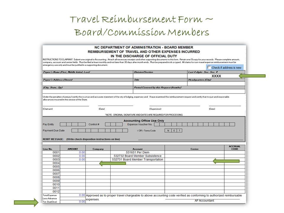 Travel Reimbursement Form ~ Board/Commission Members