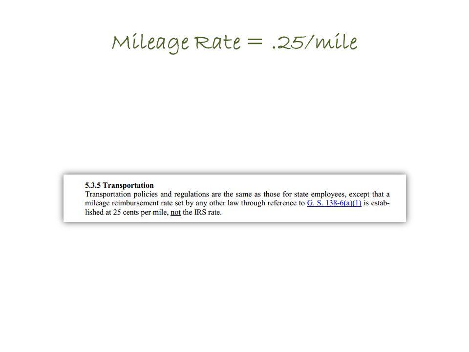 Mileage Rate =.25/mile