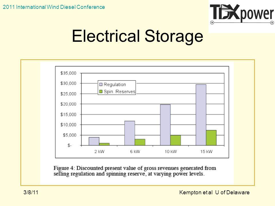 2011 International Wind Diesel Conference 3/8/11 Electrical Storage Kempton et al U of Delaware