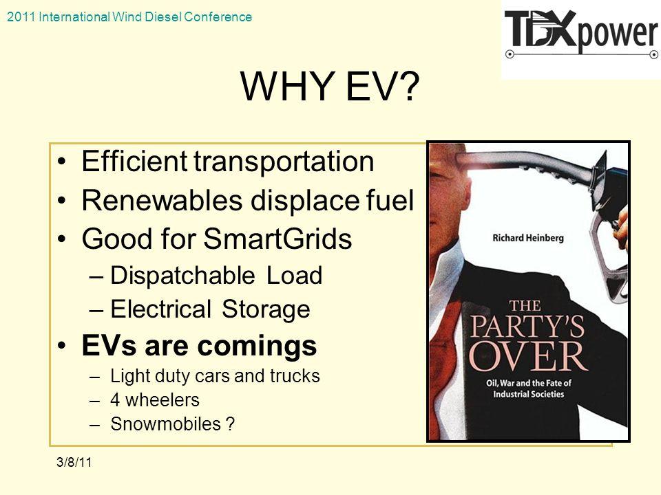 2011 International Wind Diesel Conference 3/8/11 WHY EV? Efficient transportation Renewables displace fuel Good for SmartGrids –Dispatchable Load –Ele