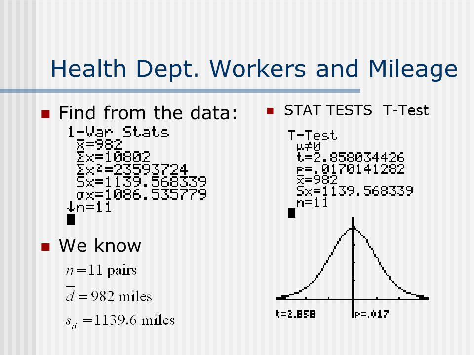 Health Dept. Workers and Mileage Find from the data: We know STAT TESTS T-Test