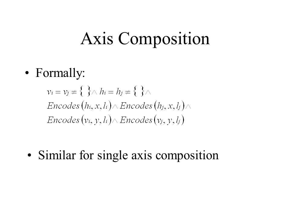 Axis Composition Formally: Similar for single axis composition