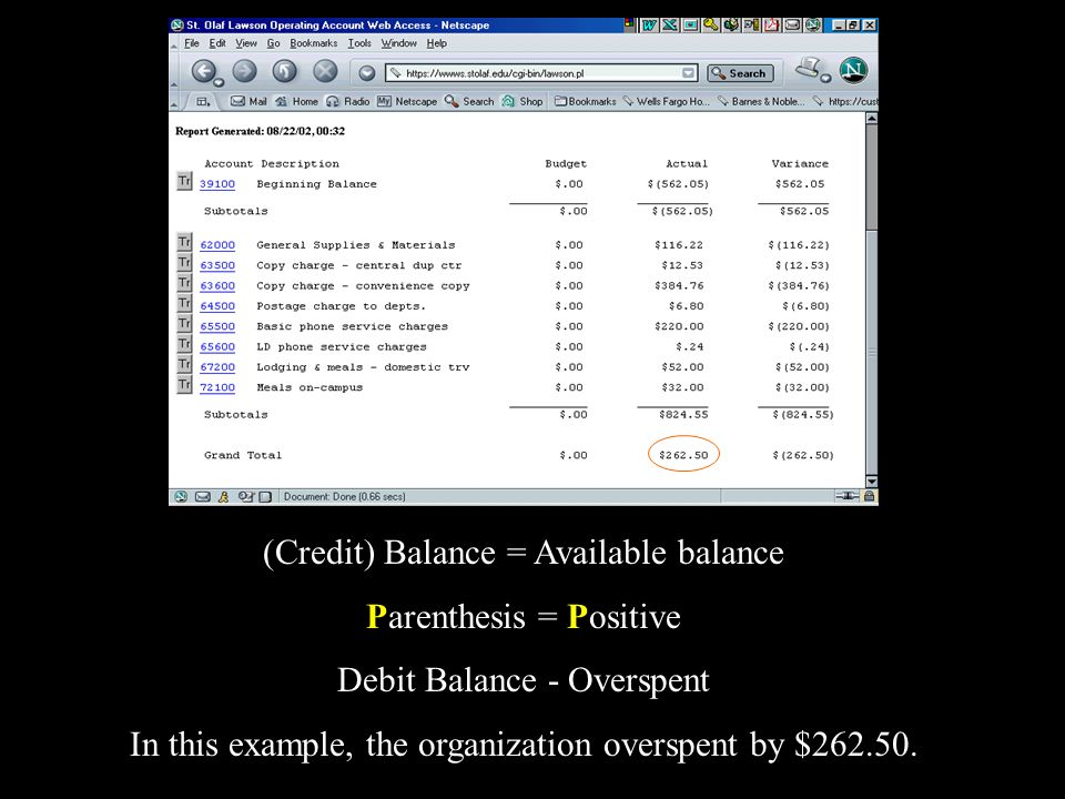 (Credit) Balance = Available balance Parenthesis = Positive Debit Balance - Overspent In this example, the organization overspent by $262.50.