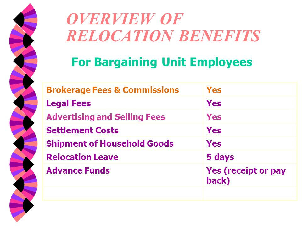 OVERVIEW OF RELOCATION BENEFITS For Bargaining Unit Employees Misc. expense allowance (receipted) 1 week pay (single) 2 weeks pay (married) Misc. expe
