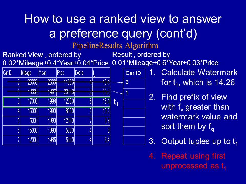 How to use a ranked view to answer a preference query (cont'd) PipelineResults Algorithm t1t1 1.Calculate Watermark for t 1, which is 14.26 2.Find prefix of view with f v greater than watermark value and sort them by f q 3.Output tuples up to t 1 4.Repeat using first unprocessed as t 1 Car ID 2 1 Ranked View, ordered by 0.02*Mileage+0.4*Year+0.04*Price Result, ordered by 0.01*Mileage+0.6*Year+0.03*Price