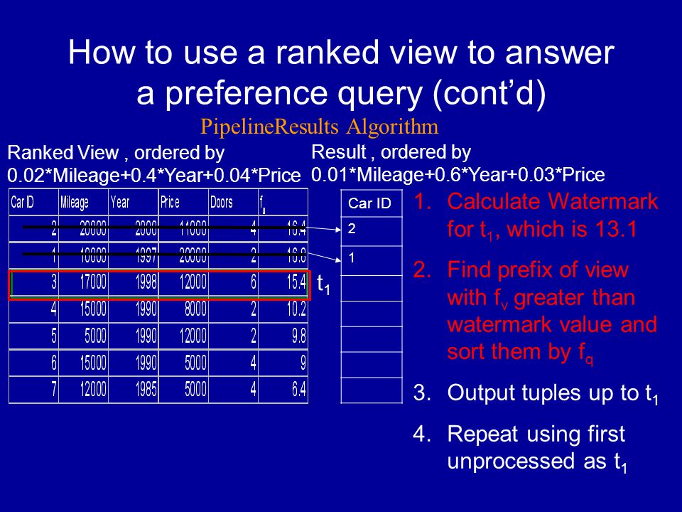 How to use a ranked view to answer a preference query (cont'd) PipelineResults Algorithm t1t1 Ranked View, ordered by 0.02*Mileage+0.4*Year+0.04*Price Result, ordered by 0.01*Mileage+0.6*Year+0.03*Price 1.Calculate Watermark for t 1, which is 13.1 2.Find prefix of view with f v greater than watermark value and sort them by f q 3.Output tuples up to t 1 4.Repeat using first unprocessed as t 1 Car ID 2 1