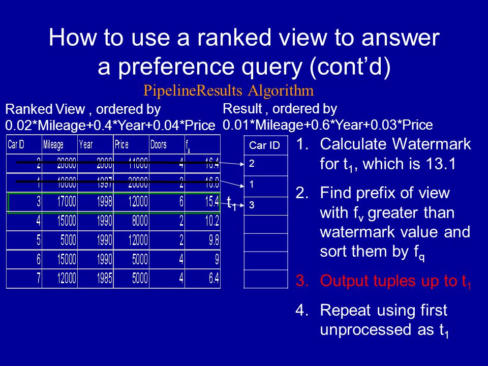 How to use a ranked view to answer a preference query (cont'd) PipelineResults Algorithm t1t1 Ranked View, ordered by 0.02*Mileage+0.4*Year+0.04*Price Result, ordered by 0.01*Mileage+0.6*Year+0.03*Price 1.Calculate Watermark for t 1, which is 13.1 2.Find prefix of view with f v greater than watermark value and sort them by f q 3.Output tuples up to t 1 4.Repeat using first unprocessed as t 1 Car ID 2 1 3