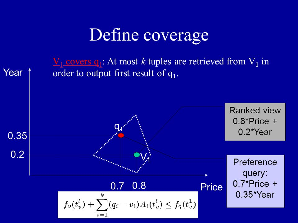 Define coverage 0.8 0.2 Year Price Ranked view 0.8*Price + 0.2*Year V1V1 q1q1 Preference query: 0.7*Price + 0.35*Year 0.7 0.35 V 1 covers q 1 : At most k tuples are retrieved from V 1 in order to output first result of q 1.