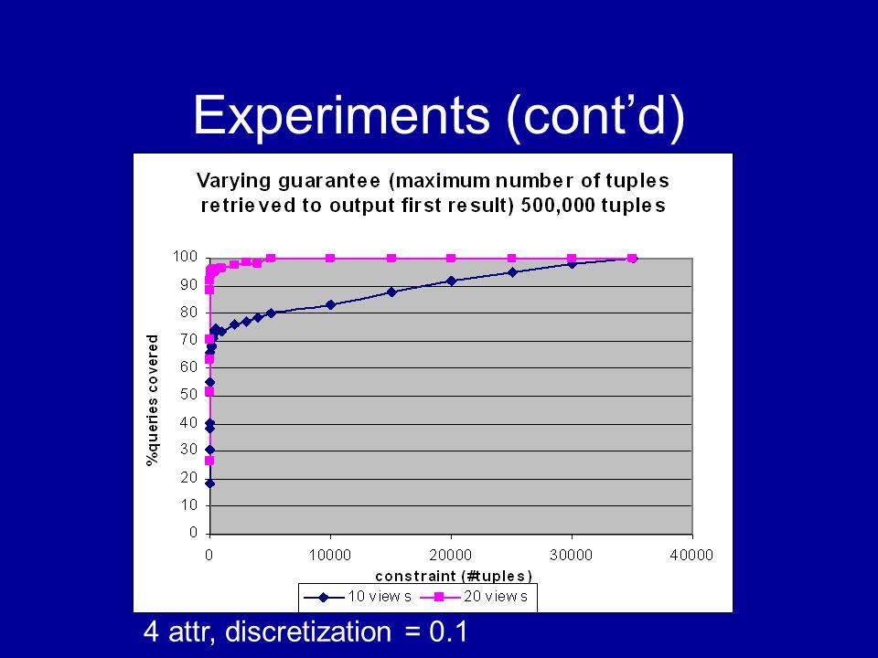 Experiments (cont'd) 4 attr, discretization = 0.1