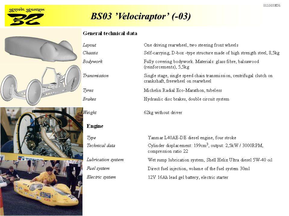 BS03 'Velociraptor' (-03) 011003 HNi