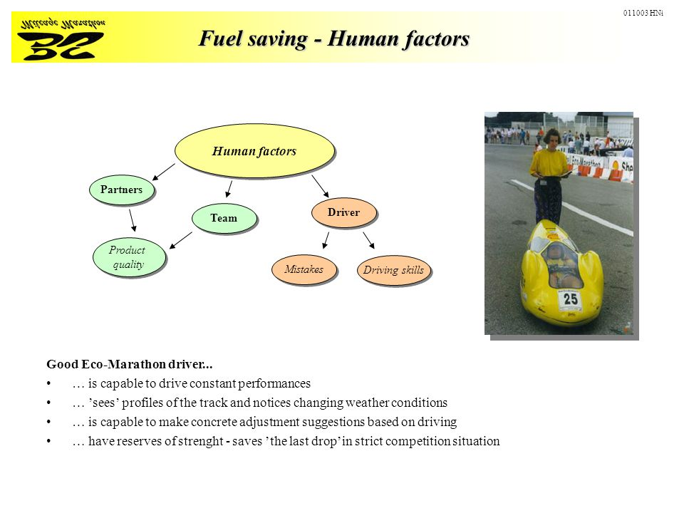 Human factors Mistakes Team Product quality Product quality Partners Driver Driving skills Fuel saving - Human factors Good Eco-Marathon driver...