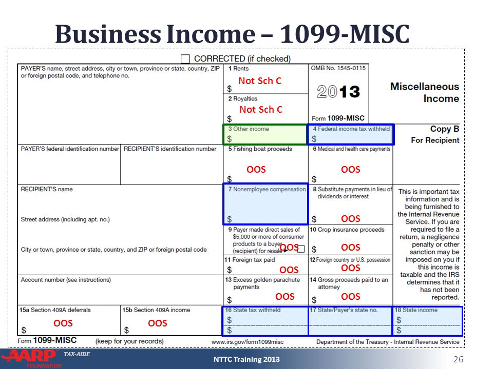 TAX-AIDE Business Income – 1099-MISC NTTC Training 2013 26 OOS Not Sch C OOS