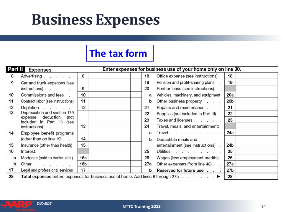 TAX-AIDE Business Expenses NTTC Training 2013 34 The tax form