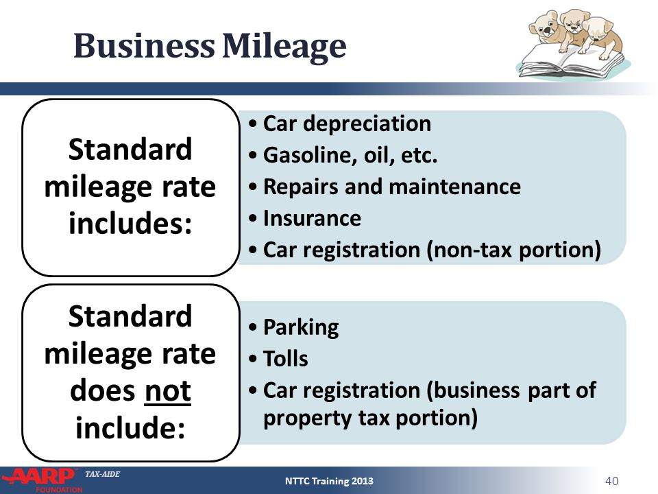 TAX-AIDE Business Mileage Car depreciation Gasoline, oil, etc. Repairs and maintenance Insurance Car registration (non-tax portion) Standard mileage r