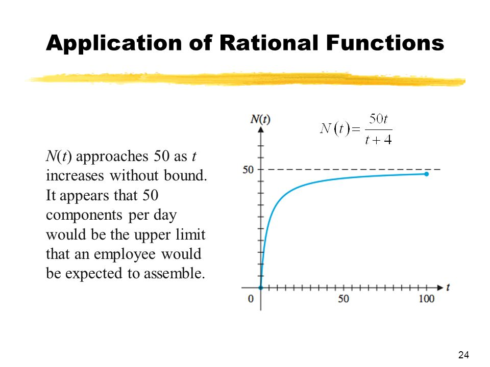 24 Application of Rational Functions N(t) approaches 50 as t increases without bound.