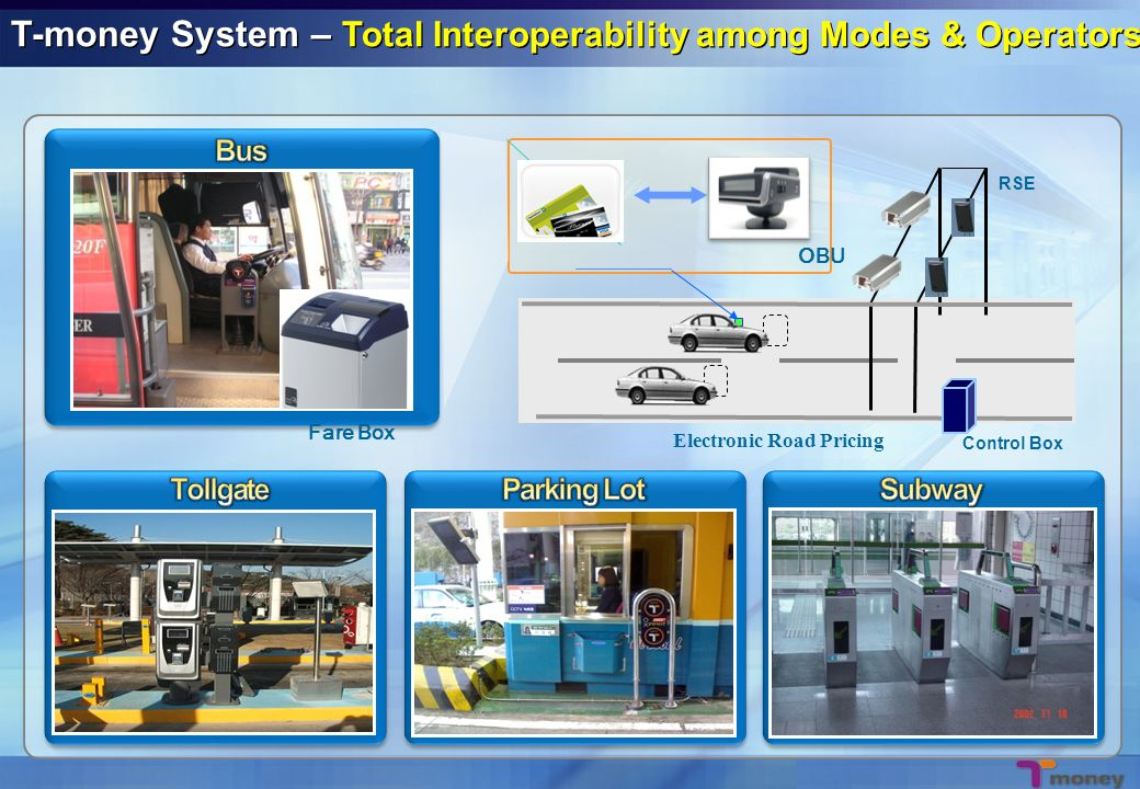RSE Electronic Road Pricing OBU Control Box Fare Box T-money System – Total Interoperability among Modes & Operators