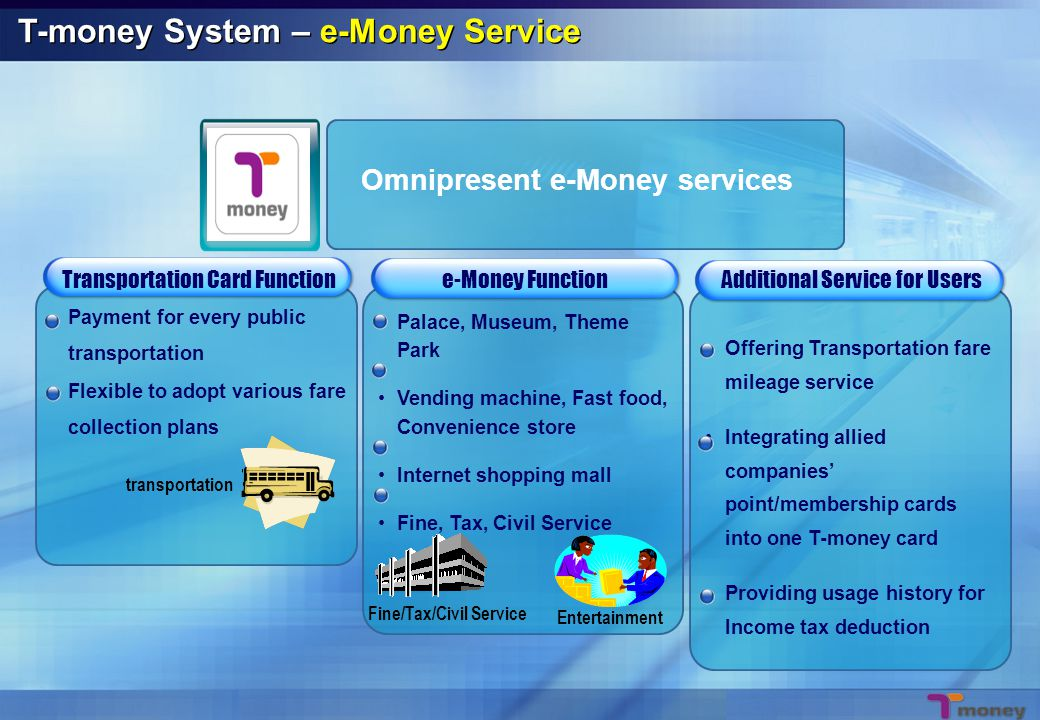Palace, Museum, Theme Park Vending machine, Fast food, Convenience store Internet shopping mall Fine, Tax, Civil Service Payment for every public transportation Flexible to adopt various fare collection plans Transportation Card Functione-Money FunctionAdditional Service for Users Offering Transportation fare mileage service Integrating allied companies' point/membership cards into one T-money card Providing usage history for Income tax deduction Omnipresent e-Money services transportation Fine/Tax/Civil Service Entertainment T-money System – e-Money Service