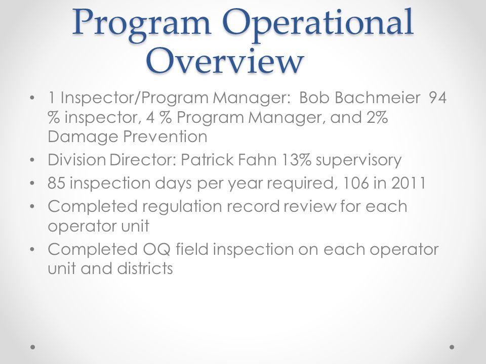 Covered Operators (9) Municipals City of Granville Private Distribution Montana-Dakota Utilities Co.