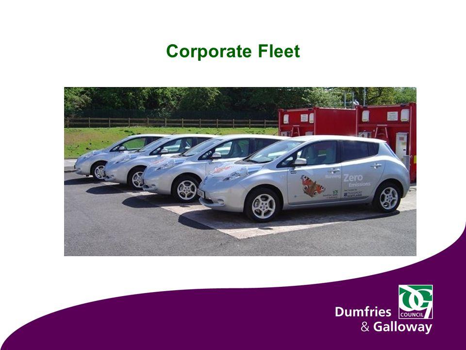 Corporate Fleet