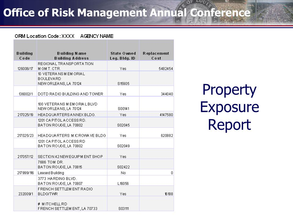 Office of Risk Management Annual Conference Property Exposure Report