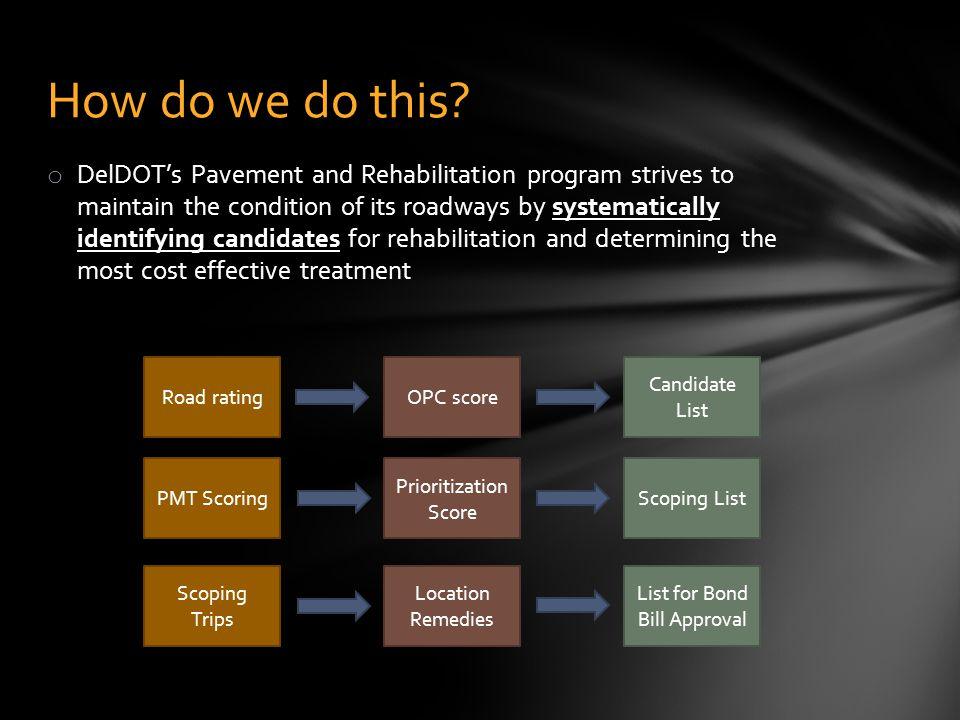 o DelDOT's Pavement and Rehabilitation program strives to maintain the condition of its roadways by systematically identifying candidates for rehabili