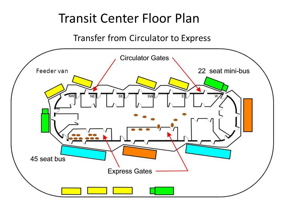 Transfer from Circulator to Express Transit Center Floor Plan Feeder van
