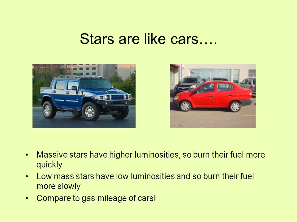 Stars are like cars…. Massive stars have higher luminosities, so burn their fuel more quickly Low mass stars have low luminosities and so burn their f