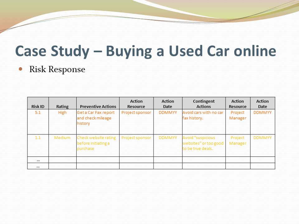 Case Study – Buying a Used Car online Risk Response Risk IDRatingPreventive Actions Action Resource Action Date Contingent Actions Action Resource Action Date 5.1HighGet a Car Fax report and check mileage history Project sponsorDDMMYYAvoid cars with no car fax history.