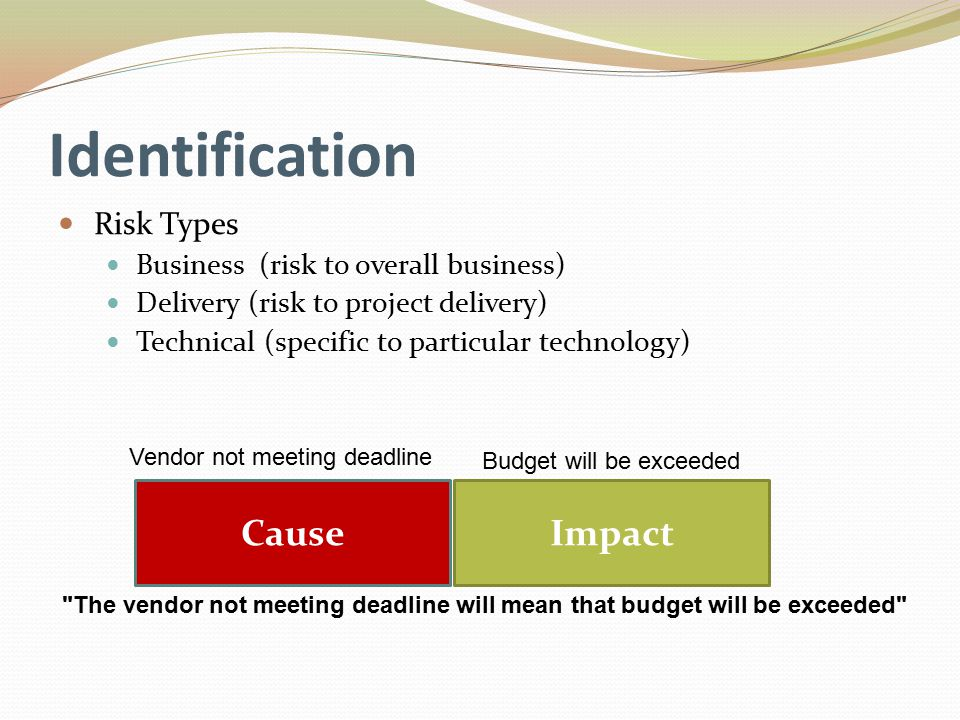 Identification Risk Types Business (risk to overall business) Delivery (risk to project delivery) Technical (specific to particular technology) CauseImpact Vendor not meeting deadline Budget will be exceeded The vendor not meeting deadline will mean that budget will be exceeded