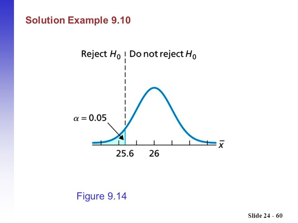 Slide 24 - 60 Solution Example 9.10 Figure 9.14