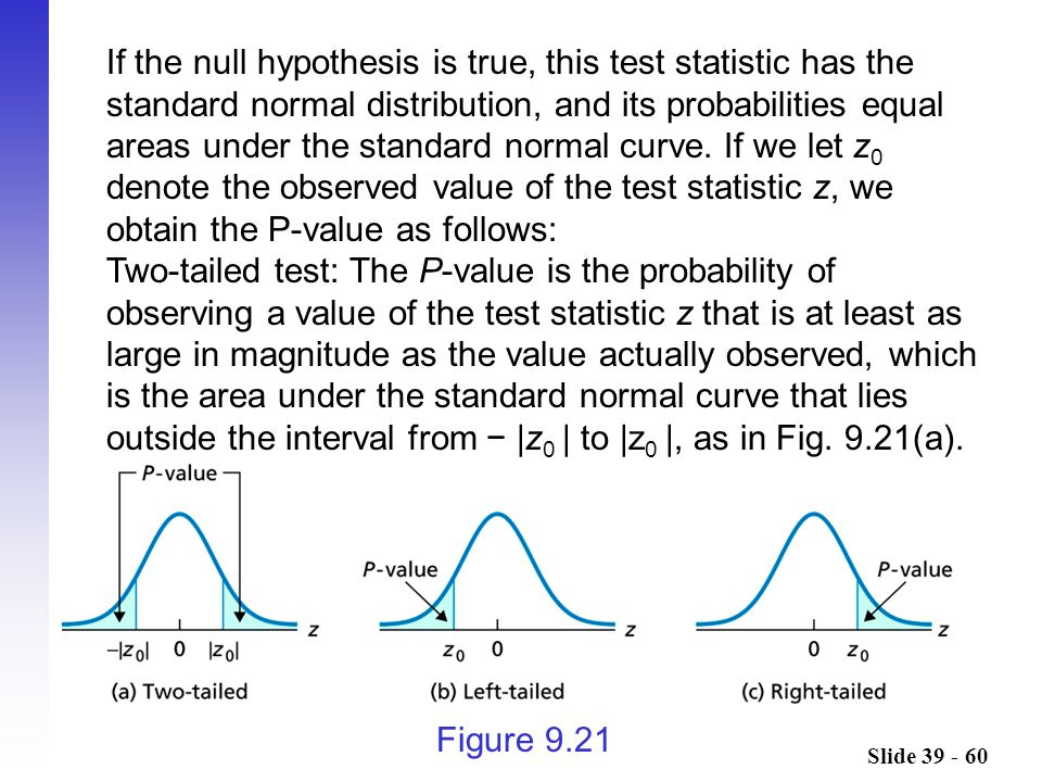 Slide 39 - 60 Figure 9.21 If the null hypothesis is true, this test statistic has the standard normal distribution, and its probabilities equal areas