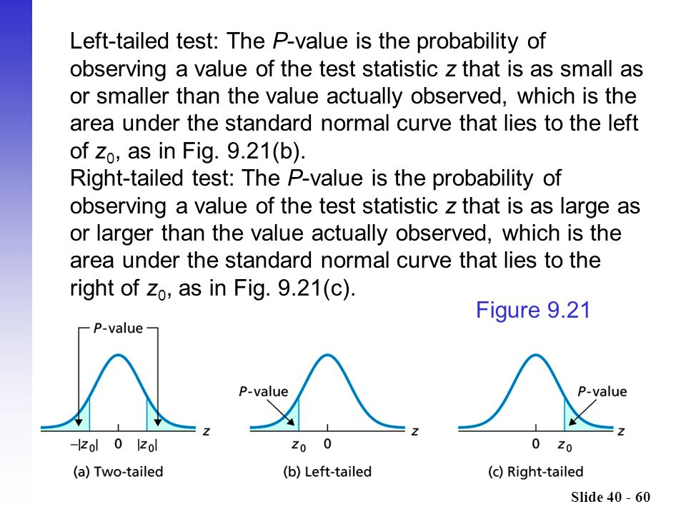 Slide 40 - 60 Figure 9.21 Left-tailed test: The P-value is the probability of observing a value of the test statistic z that is as small as or smaller than the value actually observed, which is the area under the standard normal curve that lies to the left of z 0, as in Fig.