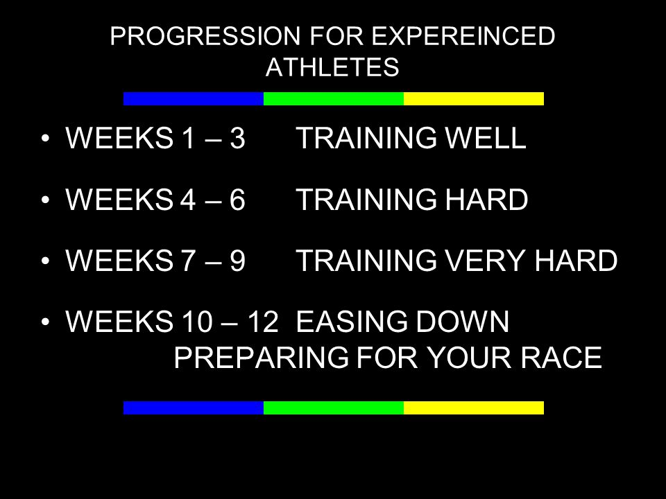 PROGRESSION FOR EXPEREINCED ATHLETES WEEKS 1 – 3 TRAINING WELL WEEKS 4 – 6 TRAINING HARD WEEKS 7 – 9 TRAINING VERY HARD WEEKS 10 – 12 EASING DOWN PREPARING FOR YOUR RACE