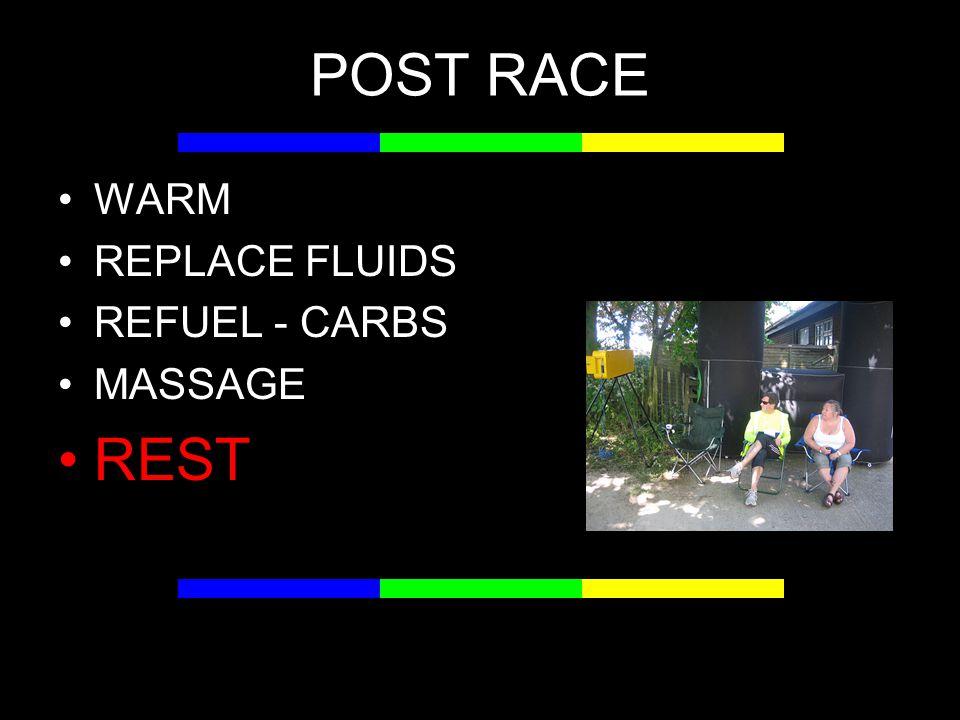 POST RACE WARM REPLACE FLUIDS REFUEL - CARBS MASSAGE REST