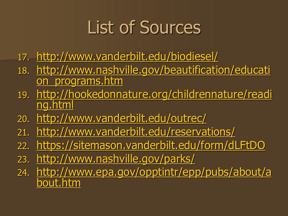 List of Sources 17. http://www.vanderbilt.edu/biodiesel/ http://www.vanderbilt.edu/biodiesel/ 18. http://www.nashville.gov/beautification/educati on_p