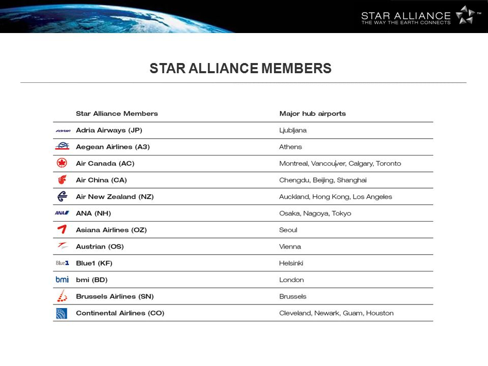 ROUND THE WORLD AIR AWARDS ON STAR ALLIANCE AIRLINES ECONOMYBUSINESSFIRST