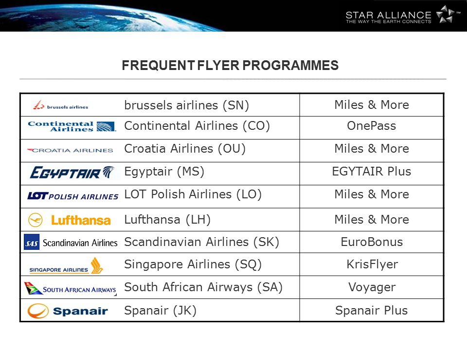 FREQUENT FLYER PROGRAMMES brussels airlines (SN)Miles & More Continental Airlines (CO)OnePass Croatia Airlines (OU)Miles & More Egyptair (MS)EGYTAIR P