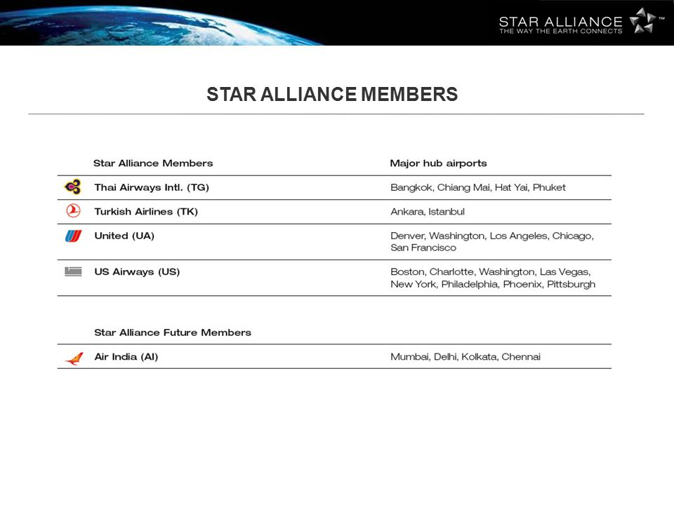 STAR ALLIANCE MILEAGE UPGRADE AWARDS