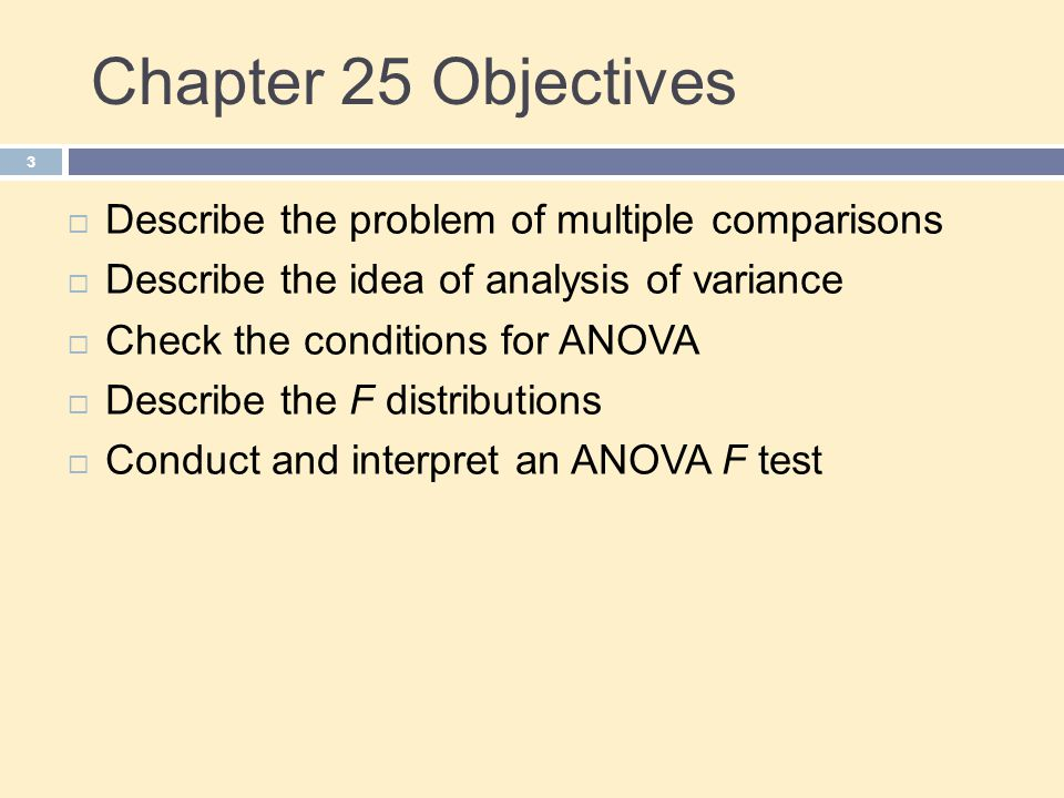Chapter 25 Objectives 3  Describe the problem of multiple comparisons  Describe the idea of analysis of variance  Check the conditions for ANOVA  Describe the F distributions  Conduct and interpret an ANOVA F test