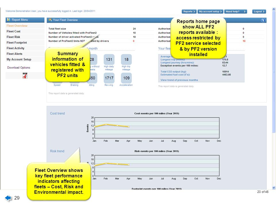 Summary information of vehicles fitted & registered with PF2 units 29 Reports home page show ALL PF2 reports available : access restricted by PF2 service selected & by PF2 version installed Fleet Overview shows key fleet performance indicators affecting fleets – Cost, Risk and Environmental impact.